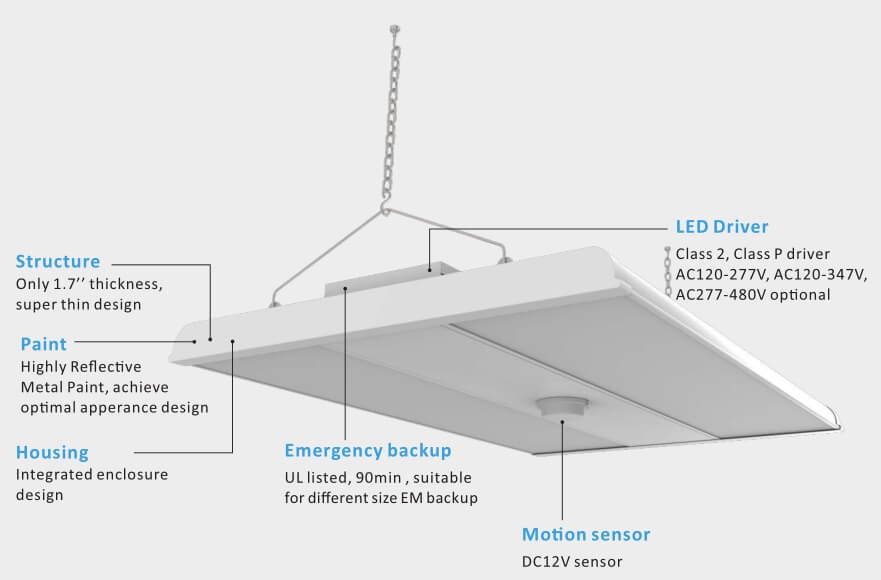 type B led linear high bay light features