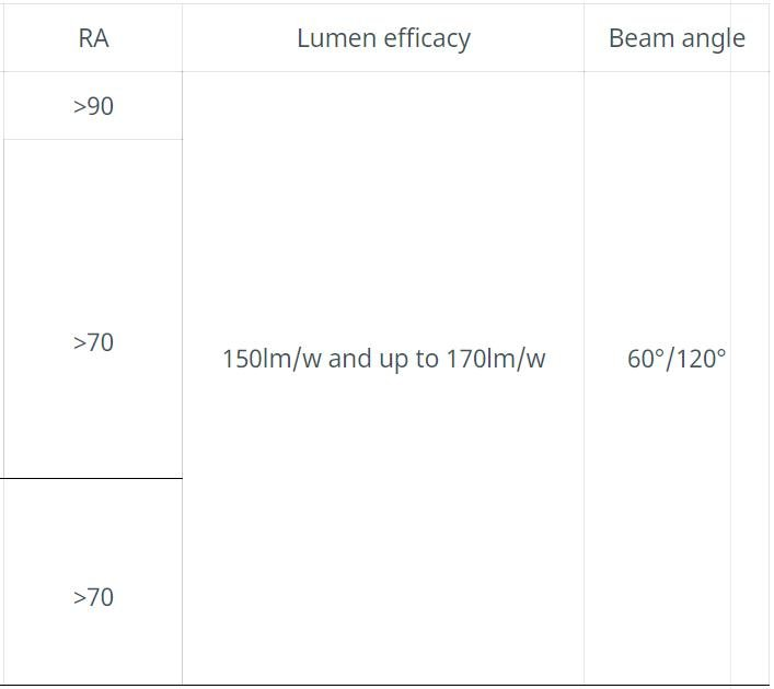 led ufo high bay star 4 specification mobile version 2