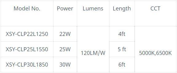 led cooler lights parameter 1