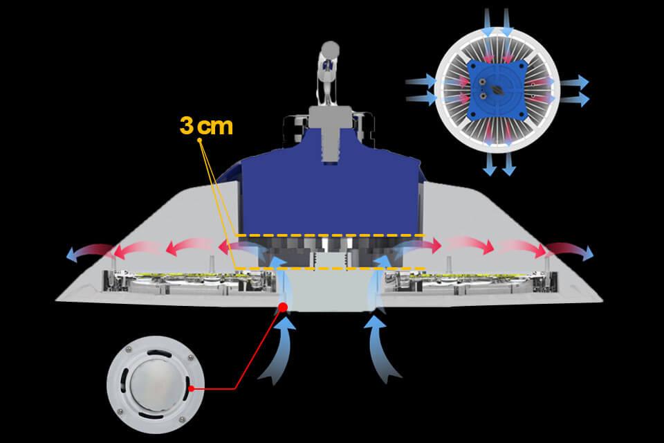 led ufo high bay star 4 heat sink