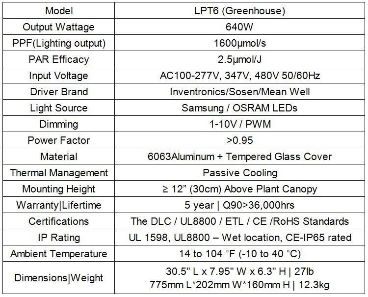 lpt6 greenhouse