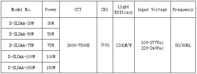 streetlight parameters