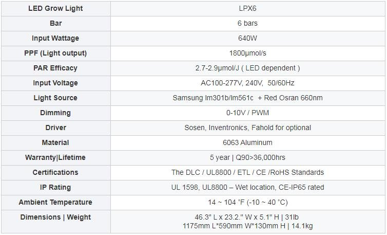 lpx6 specification