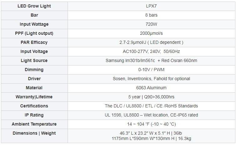 lpx7 specification