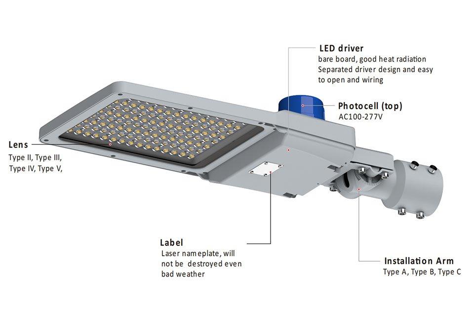 Pioneer street light Specification-
