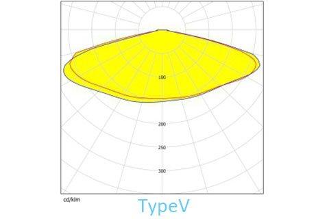 Pioneer street light lens angle TypeV-