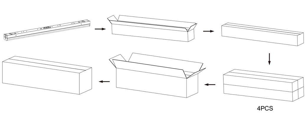 linear strip light packing