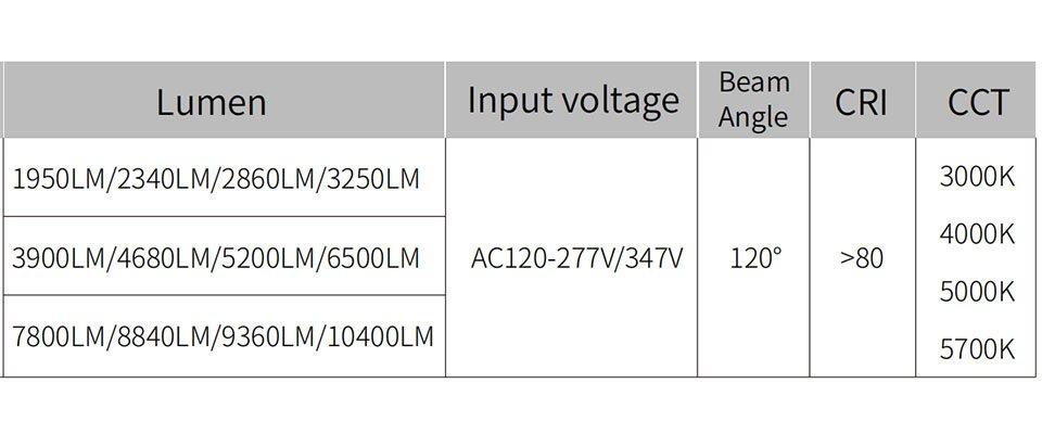 linear strip light parameter 1-2
